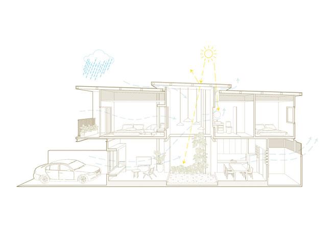 thiết kế nhà tối giản trong mùa hè-v4