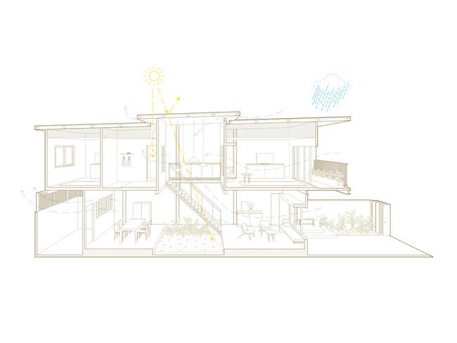 thiết kế nhà tối giản trong mùa hè-v5